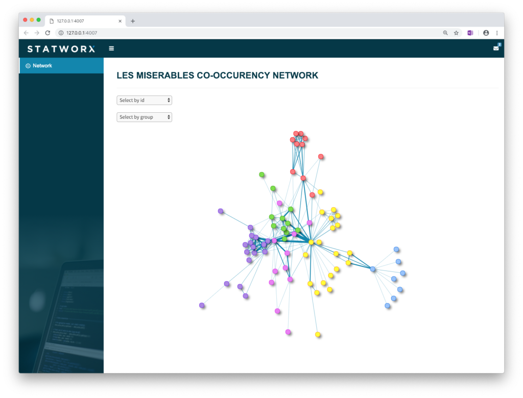 Interactive Network Visualization with R | STATWORX
