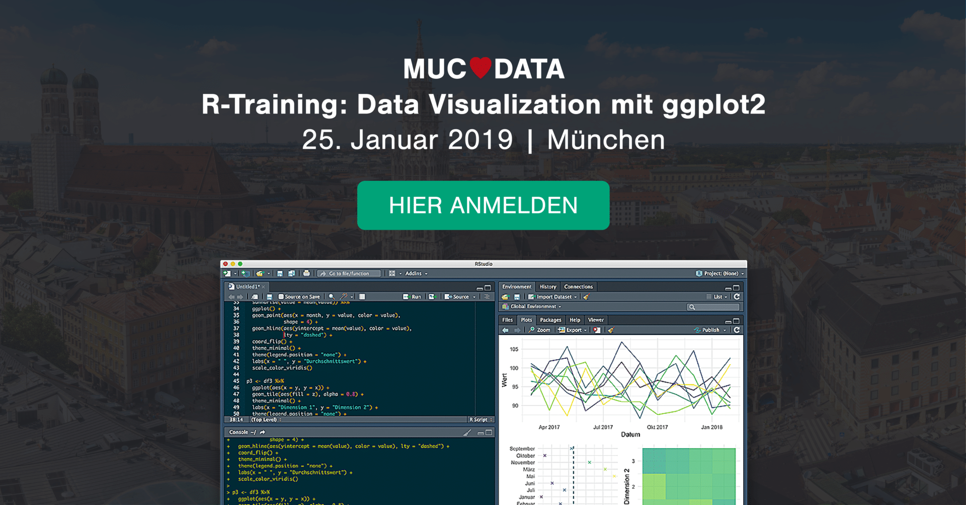 Open Workshop: Data Visualization in R and ggplot2, January 25th in Munich