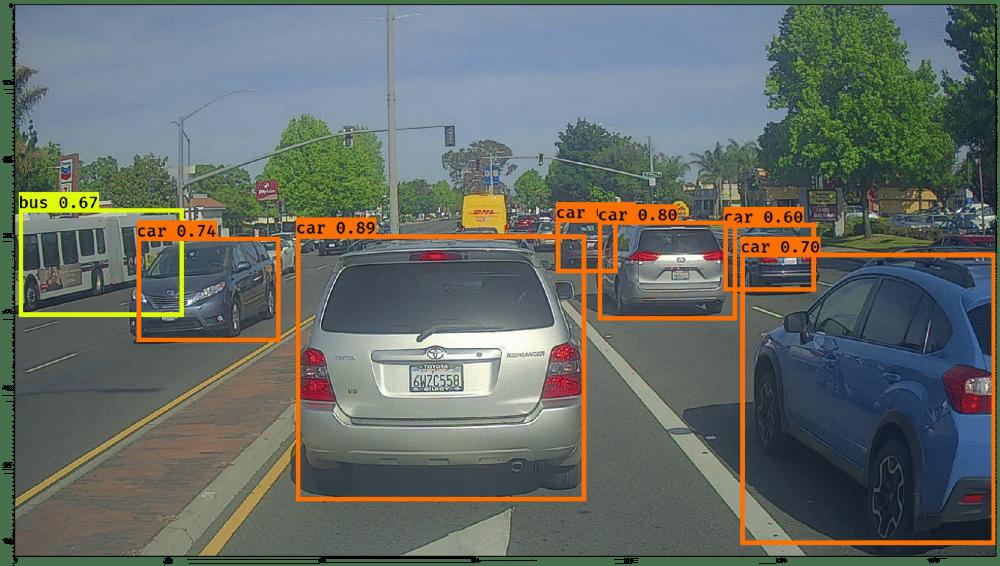 Abbildung 5: Objekterkennung und Klassifizierung im Straßenverkehr