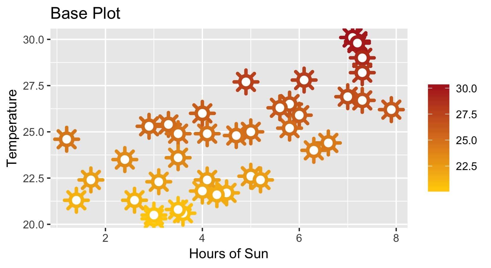 base-plot