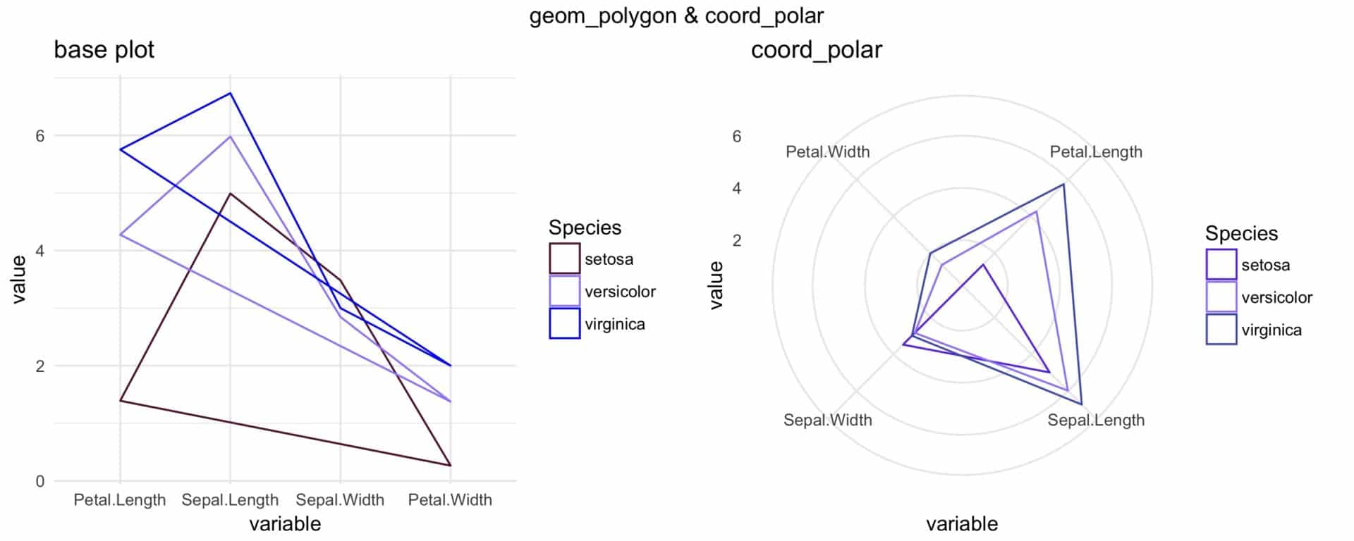 polygon plot