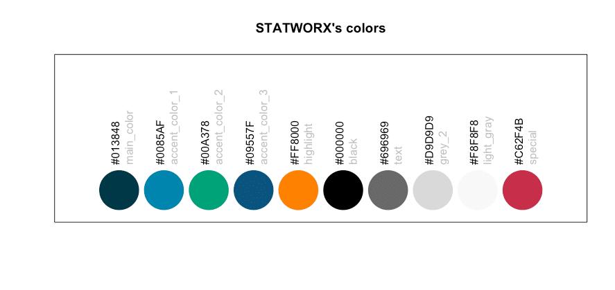 day-15-sci-palette