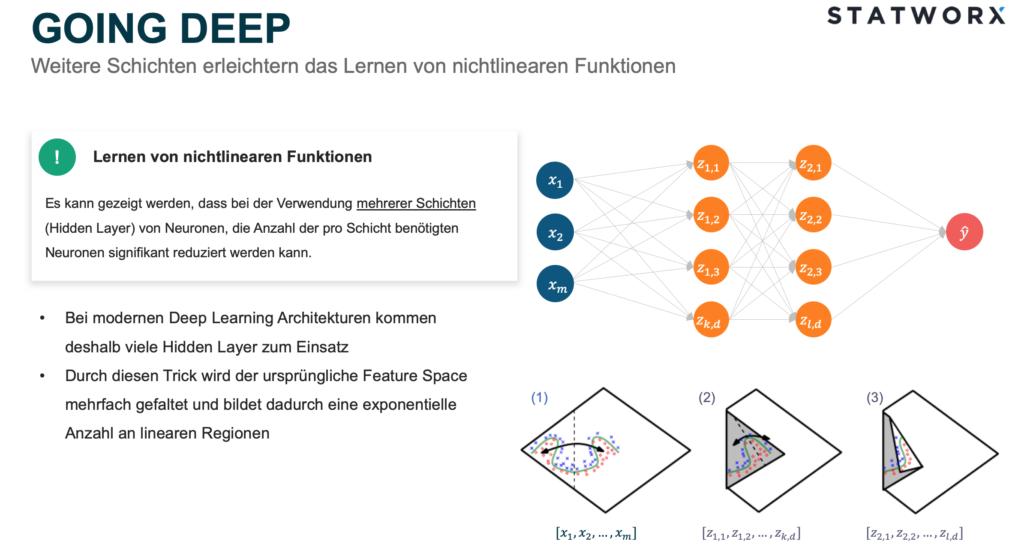 deep learning slide