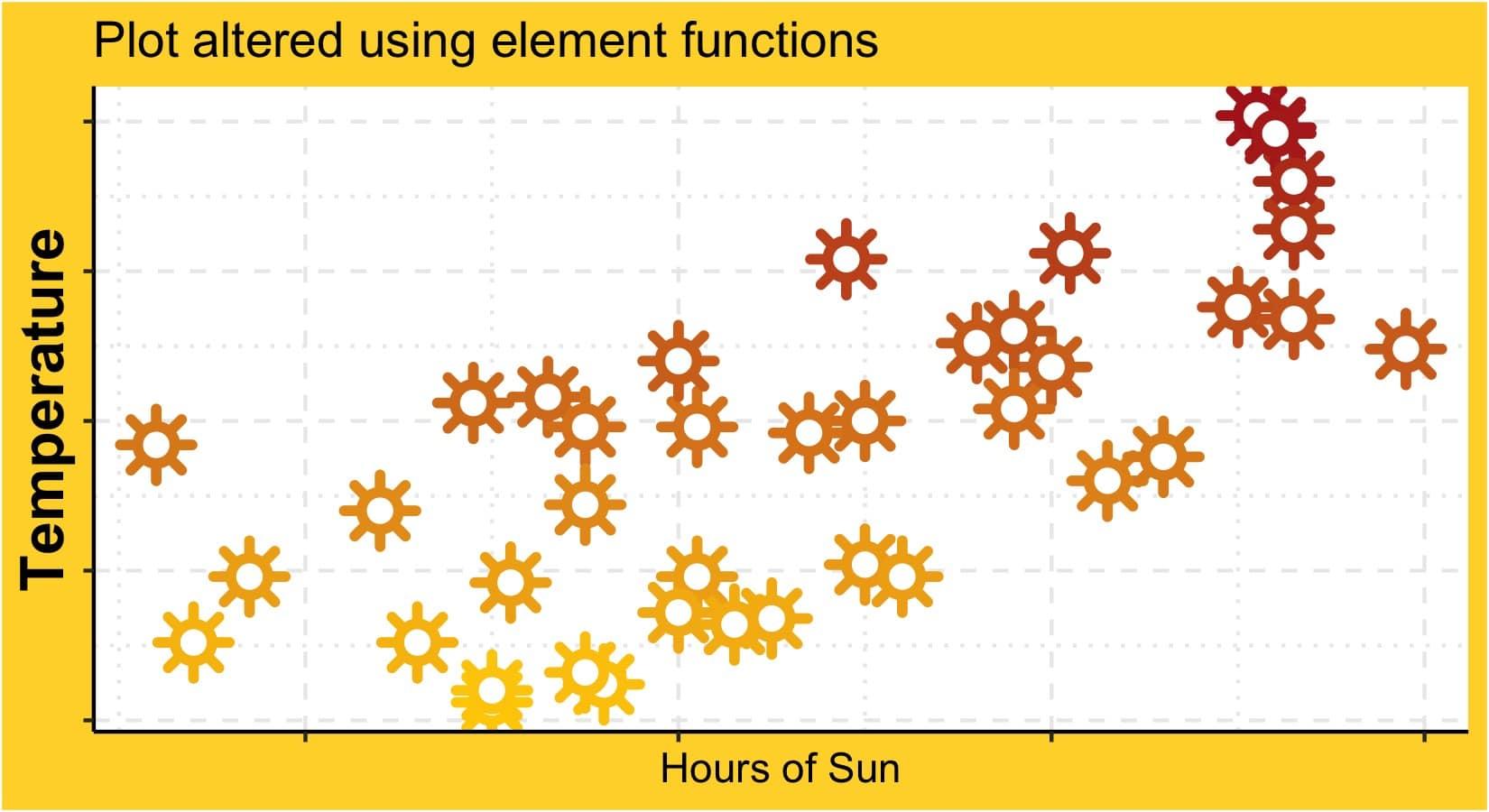 element-function