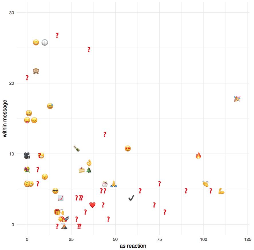 emoji-plotdetails