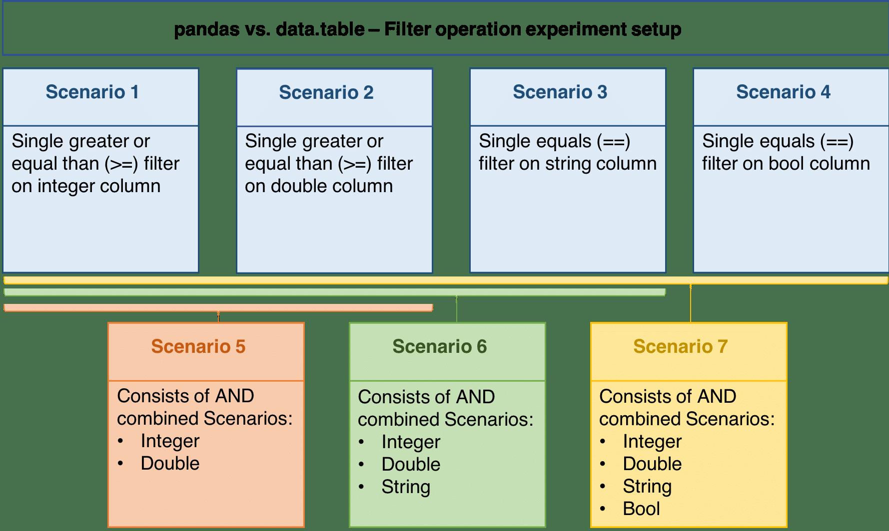 filter-experiment-setup