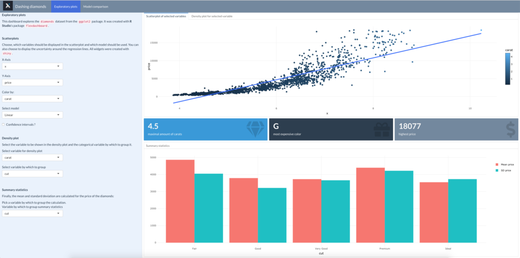 Getting started with flexdashboards in R | R-bloggers