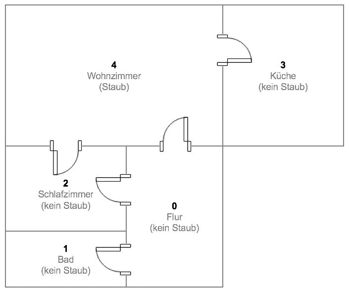 grundriss-wohnung-1