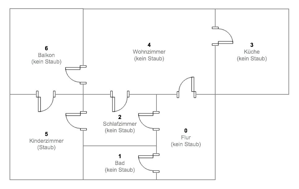 grundriss-wohnung-2