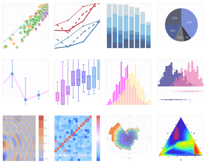 plotly example plots