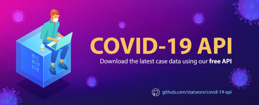title-covid-19-api