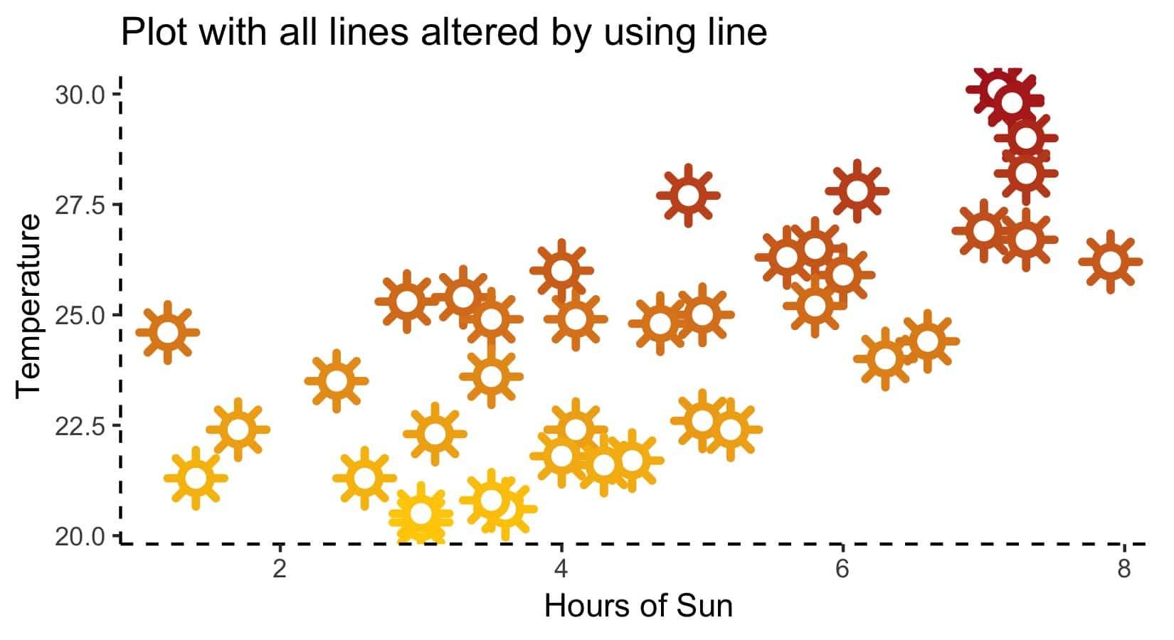 using-line