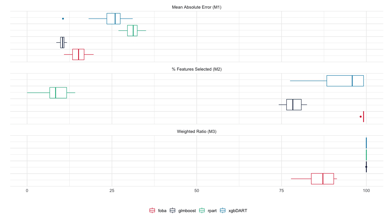 xy-simulation-results